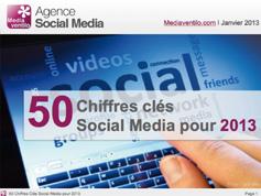 50 Chiffres Clés Social Média pour 2013
