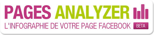 facebook pages analyzer Pages Analyzer   analyser vos pages Facebook, cest possible !