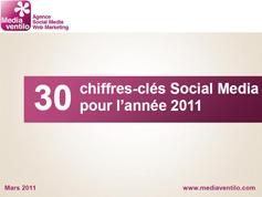 30 chiffres-clés Social Media pour l'année 2011