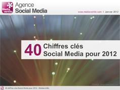 40 Chiffres clés Social Media pour 2012