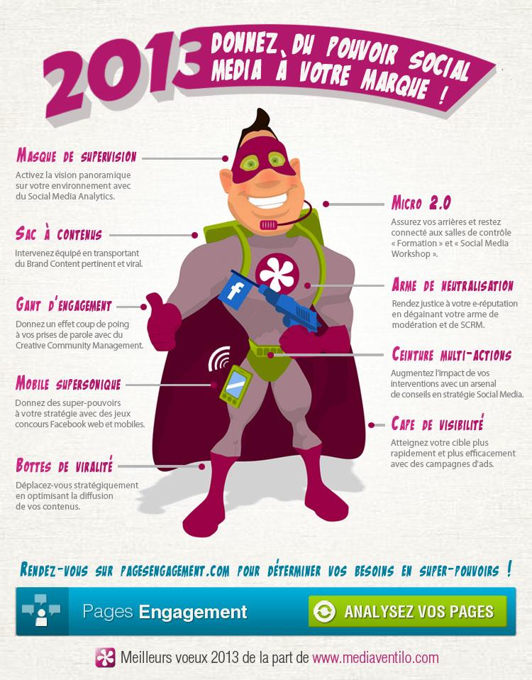 voeux 2013 mediaventilo vintage1 En 2013, donnez du pouvoir Social Media à votre marque !